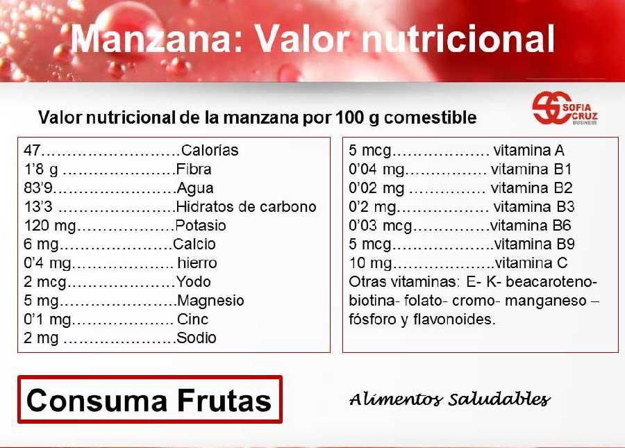 valor nutricional de las manzanas